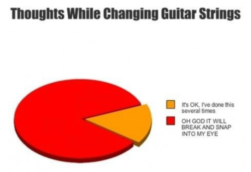 music-meme-changing-strings42_jpg_460×423_pixels