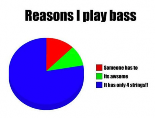 music-meme-play-bass48_jpg_540×389_pixels